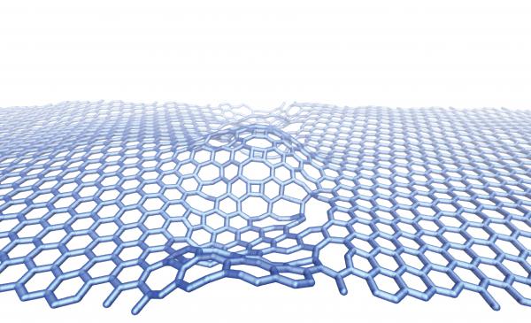 Molecular Dynamics Simulation